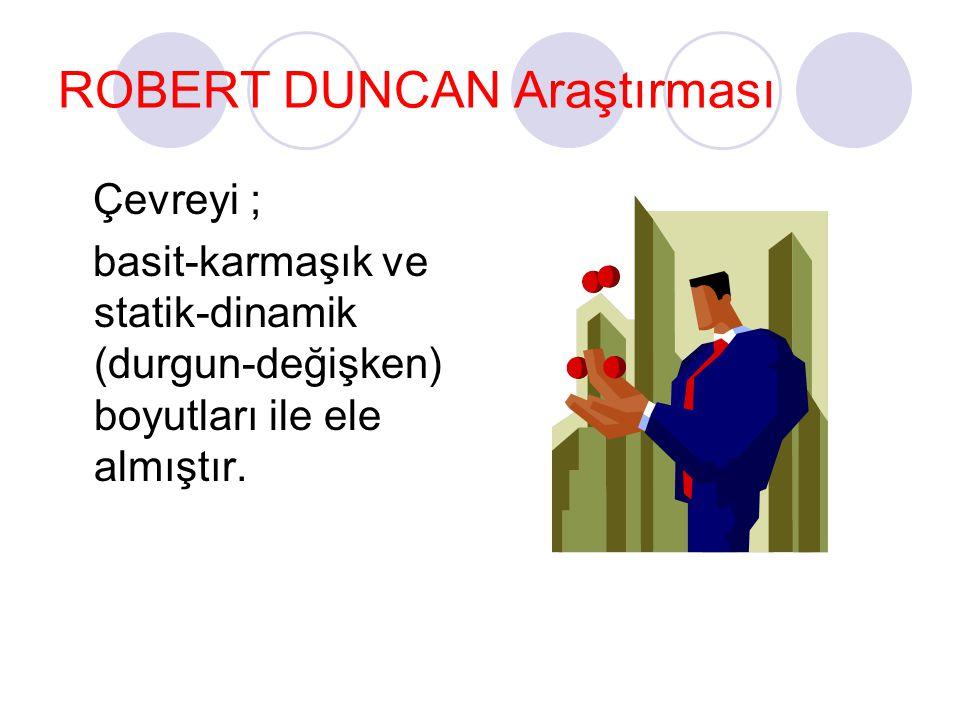 ROBERT DUNCAN Araştırması