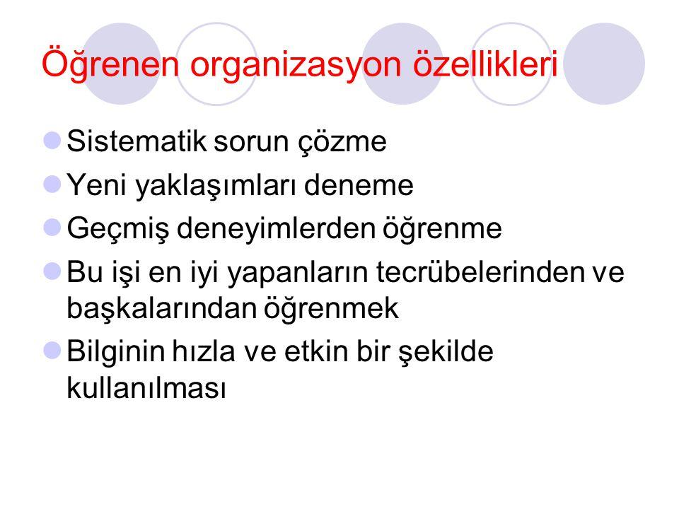 Öğrenen organizasyon özellikleri