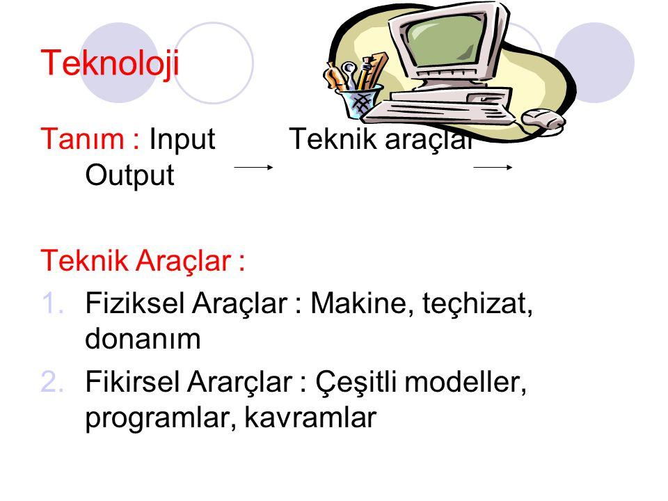 Teknoloji Tanım : Input Teknik araçlar Output Teknik Araçlar :