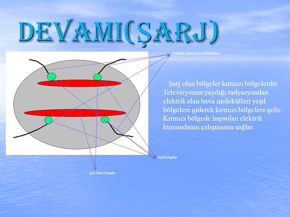 DEVAMI(ŞARJ) Şarj olan bölgeler kırmızı bölgelerdir.