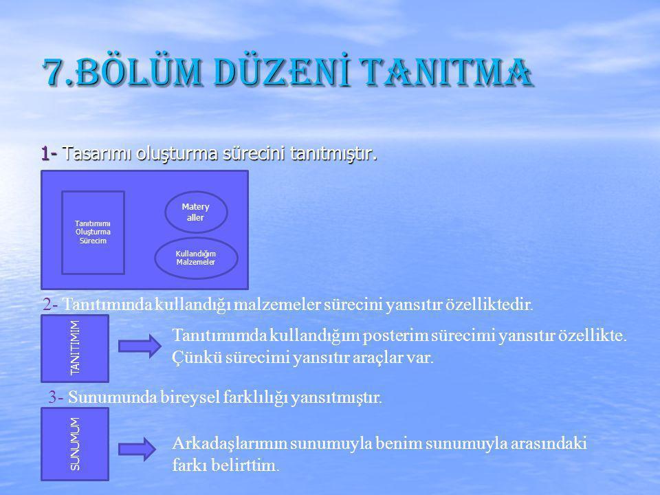 7.BÖLÜM DÜZENİ TANITMA 1- Tasarımı oluşturma sürecini tanıtmıştır.