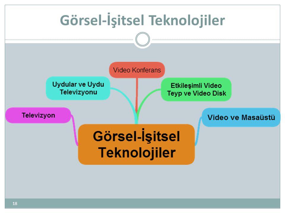Görsel-İşitsel Teknolojiler