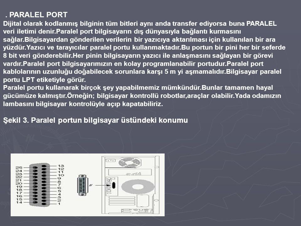 Şekil 3. Paralel portun bilgisayar üstündeki konumu