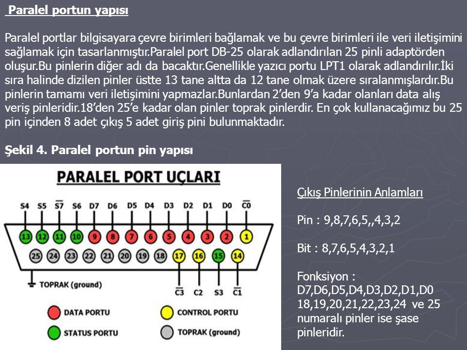 Paralel portun yapısı