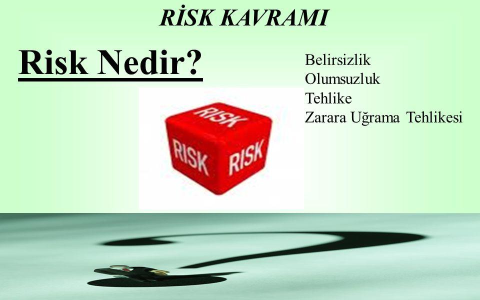 Risk Nedir RİSK KAVRAMI Belirsizlik Olumsuzluk Tehlike