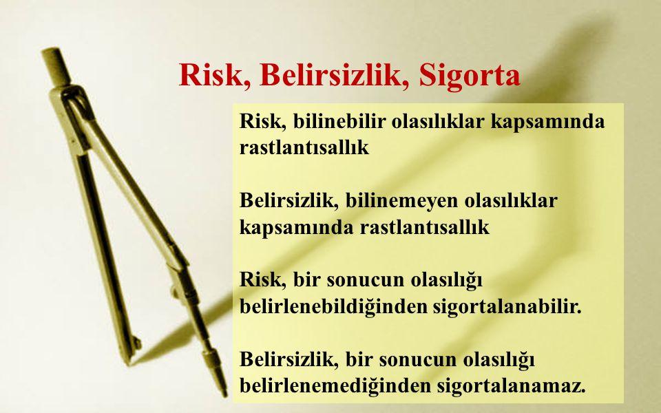 Risk, Belirsizlik, Sigorta