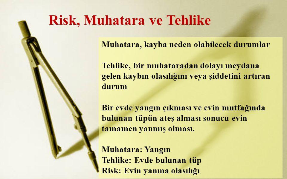 Risk, Muhatara ve Tehlike