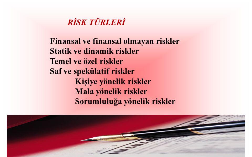 RİSK TÜRLERİ Finansal ve finansal olmayan riskler. Statik ve dinamik riskler. Temel ve özel riskler.