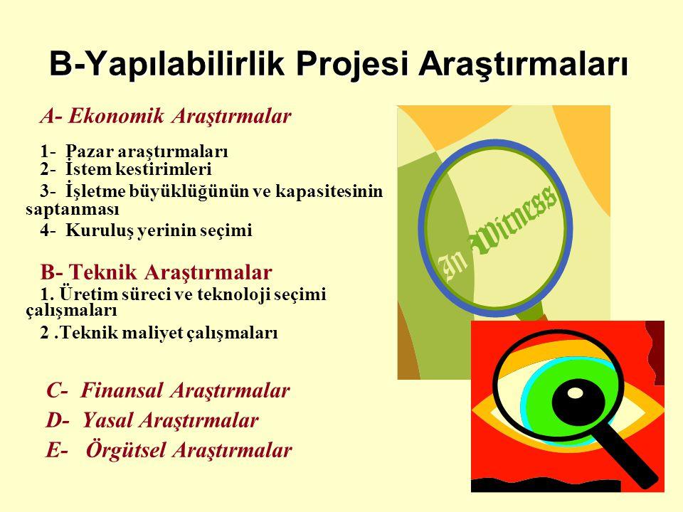 B-Yapılabilirlik Projesi Araştırmaları