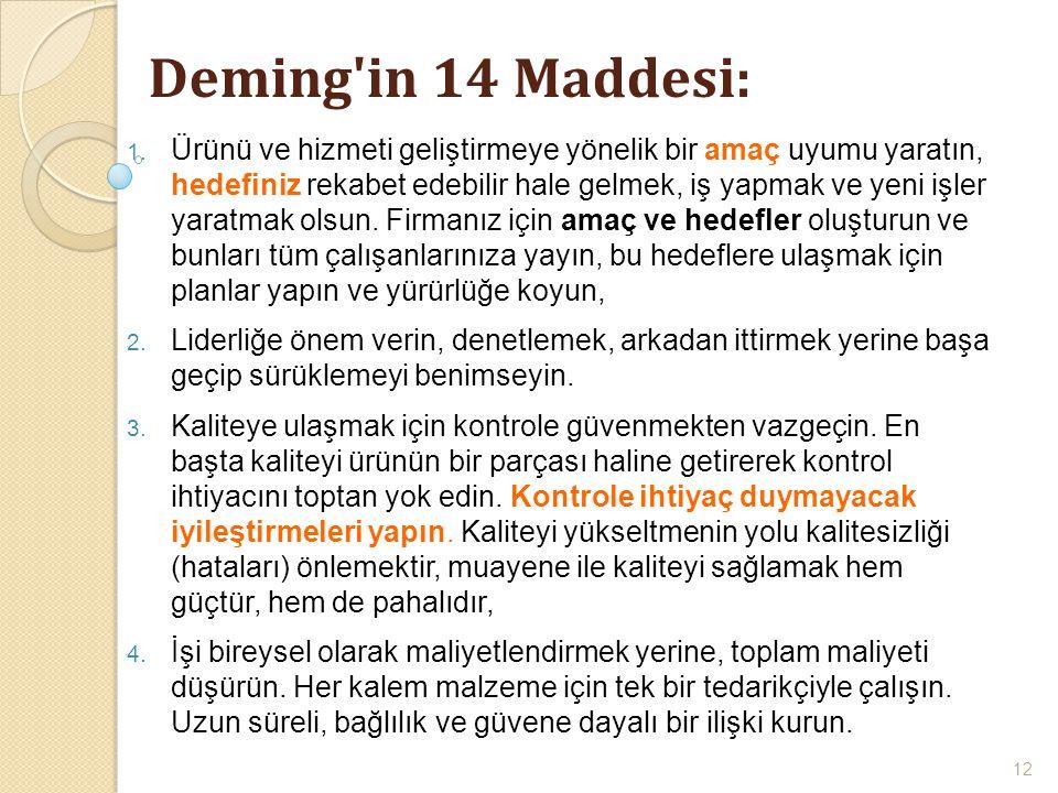 Deming in 14 Maddesi:
