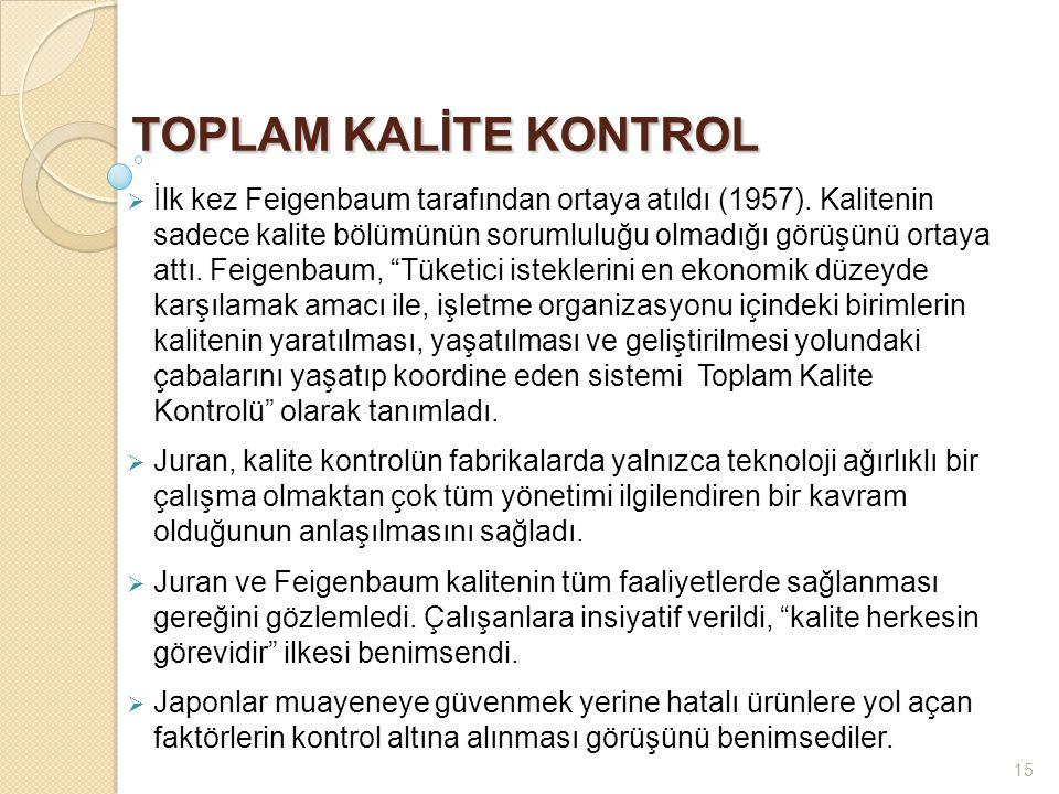 TOPLAM KALİTE KONTROL