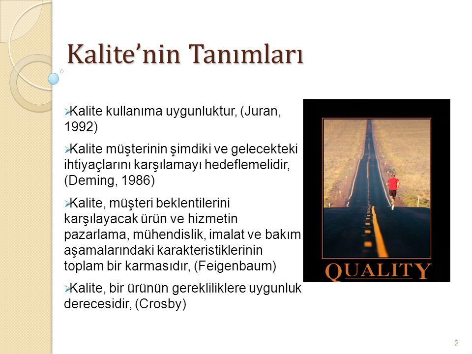 Kalite'nin Tanımları Kalite kullanıma uygunluktur, (Juran, 1992)