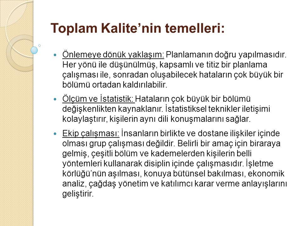 Toplam Kalite'nin temelleri: