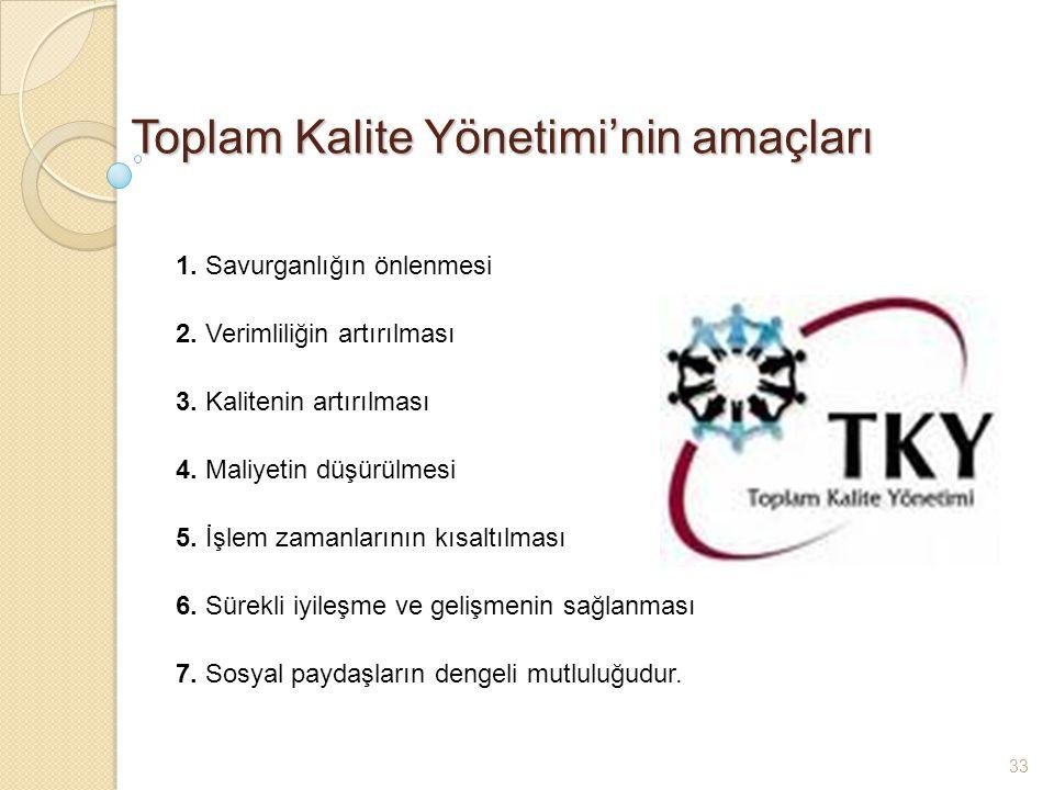 Toplam Kalite Yönetimi'nin amaçları