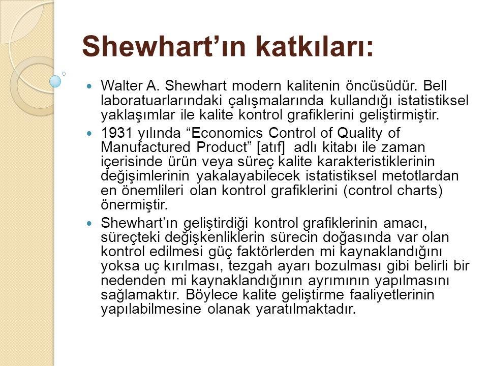 Shewhart'ın katkıları:
