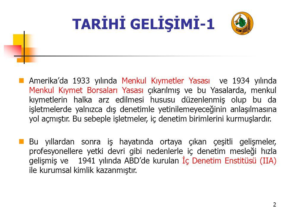 TARİHİ GELİŞİMİ-1