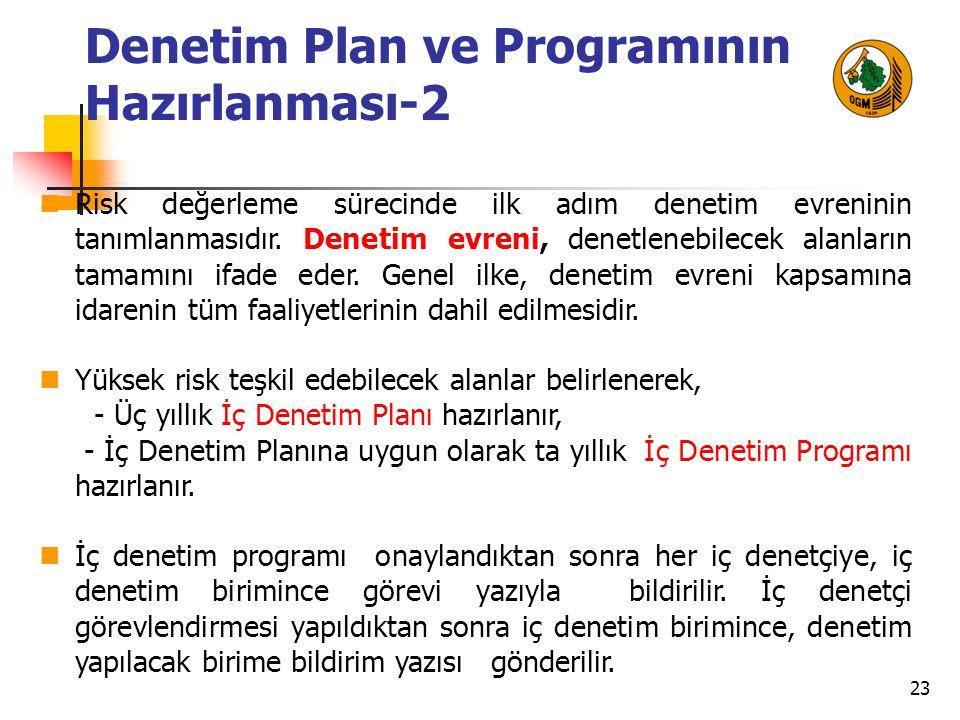 Denetim Plan ve Programının Hazırlanması-2