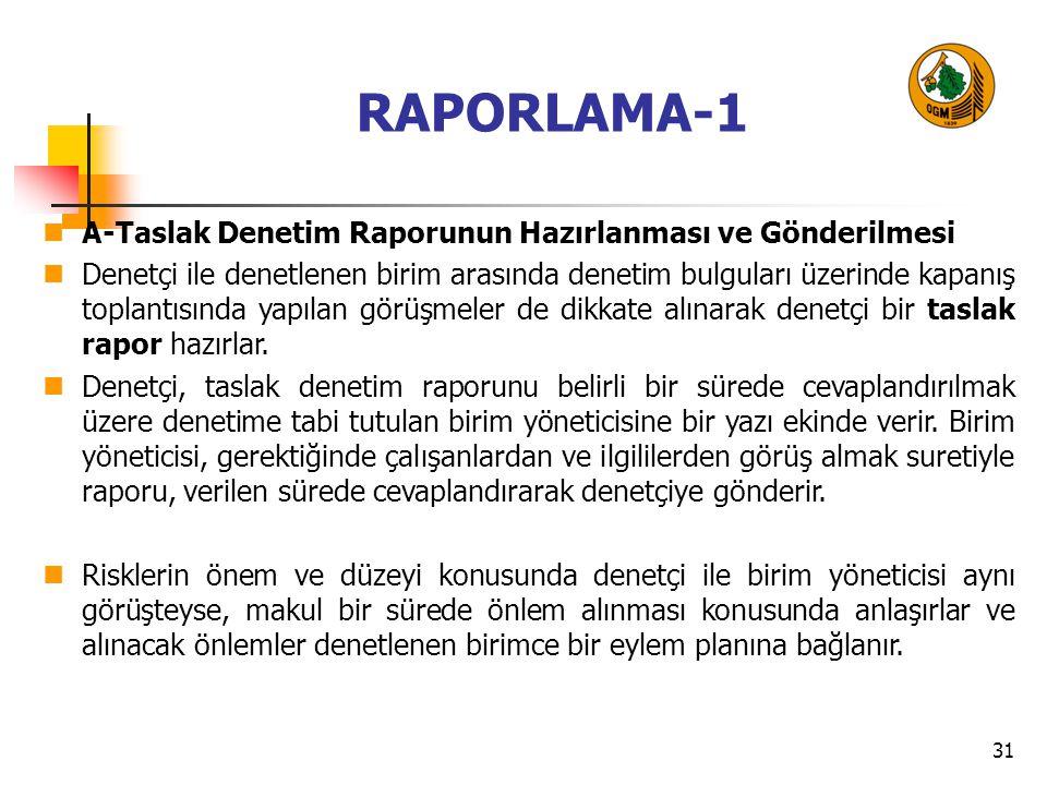 RAPORLAMA-1 A-Taslak Denetim Raporunun Hazırlanması ve Gönderilmesi