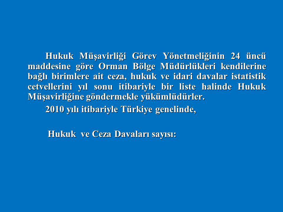 2010 yılı itibariyle Türkiye genelinde, Hukuk ve Ceza Davaları sayısı: