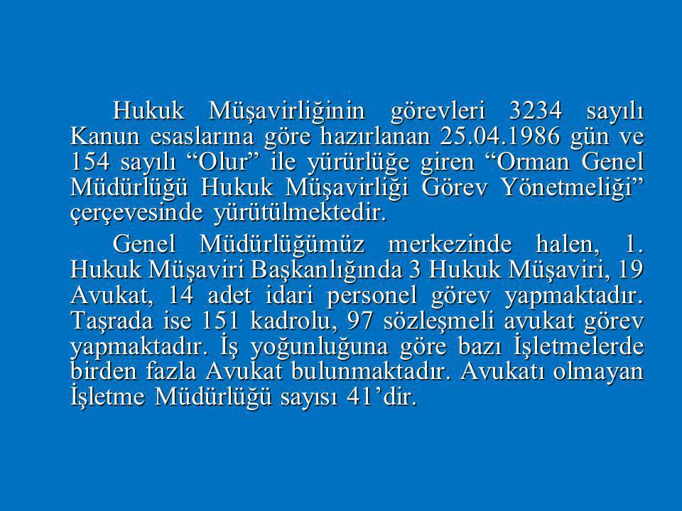 Hukuk Müşavirliğinin görevleri 3234 sayılı Kanun esaslarına göre hazırlanan 25.04.1986 gün ve 154 sayılı Olur ile yürürlüğe giren Orman Genel Müdürlüğü Hukuk Müşavirliği Görev Yönetmeliği çerçevesinde yürütülmektedir.