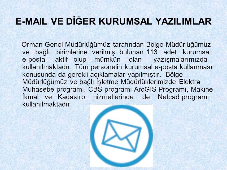 E-MAIL VE DİĞER KURUMSAL YAZILIMLAR
