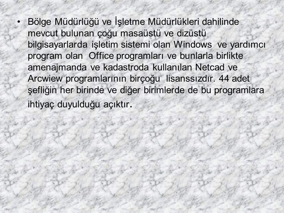 Bölge Müdürlüğü ve İşletme Müdürlükleri dahilinde mevcut bulunan çoğu masaüstü ve dizüstü bilgisayarlarda işletim sistemi olan Windows ve yardımcı program olan Office programları ve bunlarla birlikte amenajmanda ve kadastroda kullanılan Netcad ve Arcwiew programlarının birçoğu lisanssızdır.