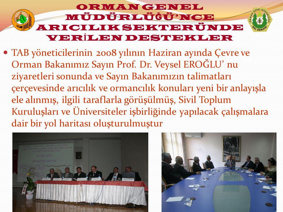 ORMAN GENEL MÜDÜRLÜĞÜ'NCE ARICILIK SEKTERÜNDE VERİLEN DESTEKLER