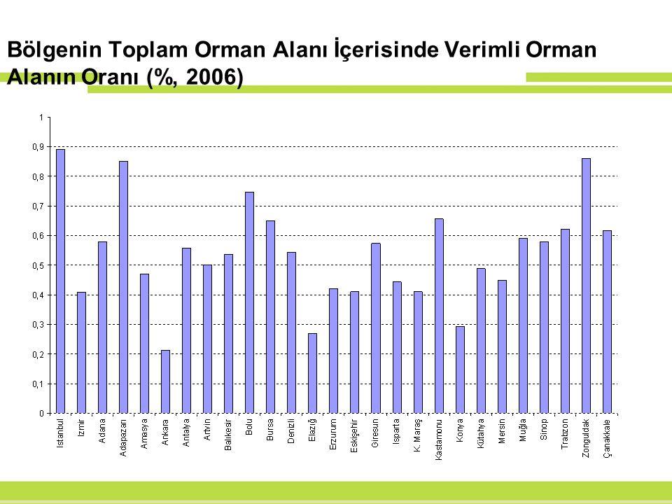 Bölgenin Toplam Orman Alanı İçerisinde Verimli Orman Alanın Oranı (%, 2006)
