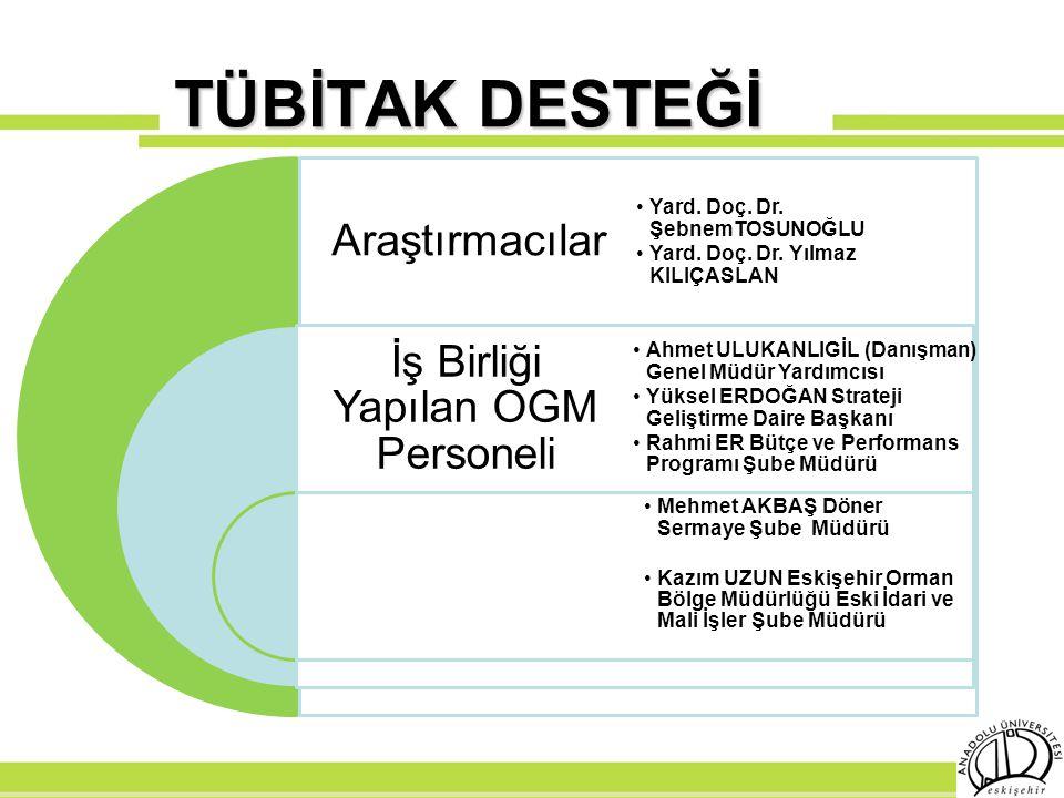 İş Birliği Yapılan OGM Personeli