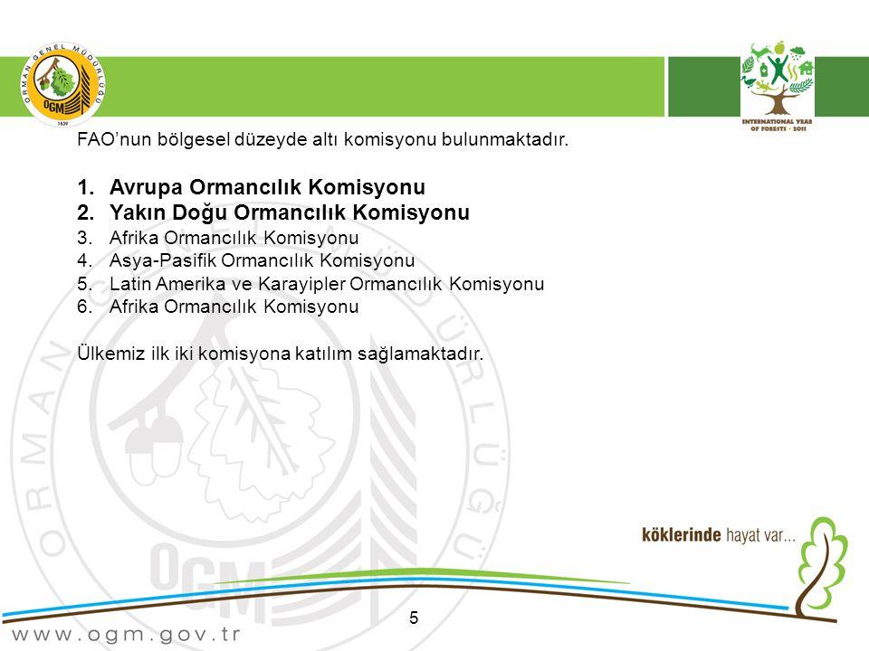 Avrupa Ormancılık Komisyonu Yakın Doğu Ormancılık Komisyonu