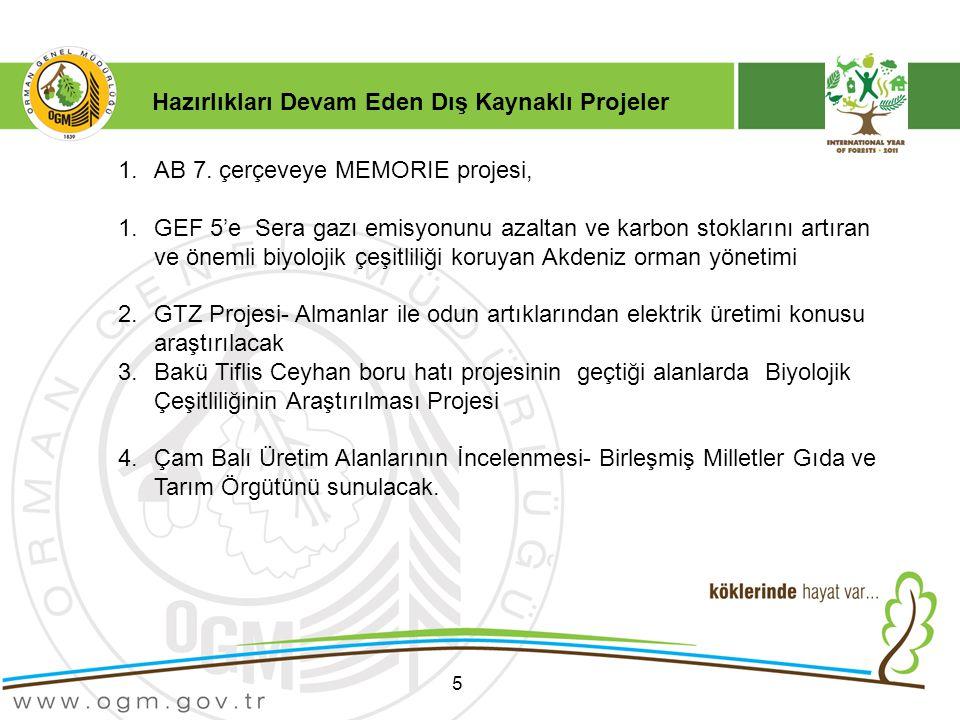 Hazırlıkları Devam Eden Dış Kaynaklı Projeler