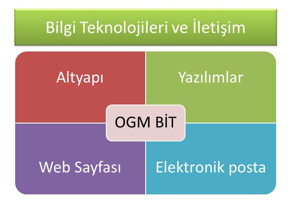 Bilgi Teknolojileri ve İletişim