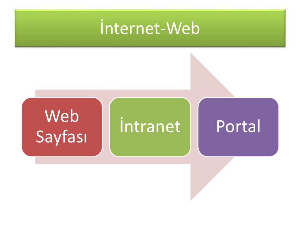 İnternet-Web Web Sayfası İntranet Portal