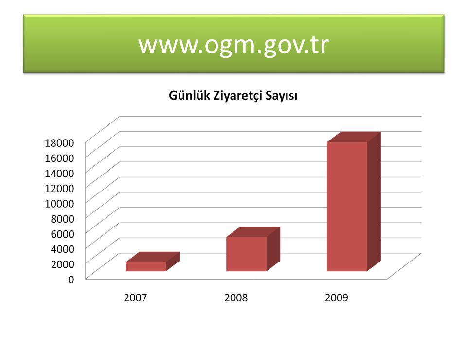 www.ogm.gov.tr