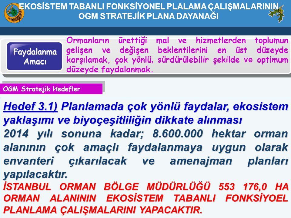 EKOSİSTEM TABANLI FONKSİYONEL PLALAMA ÇALIŞMALARININ