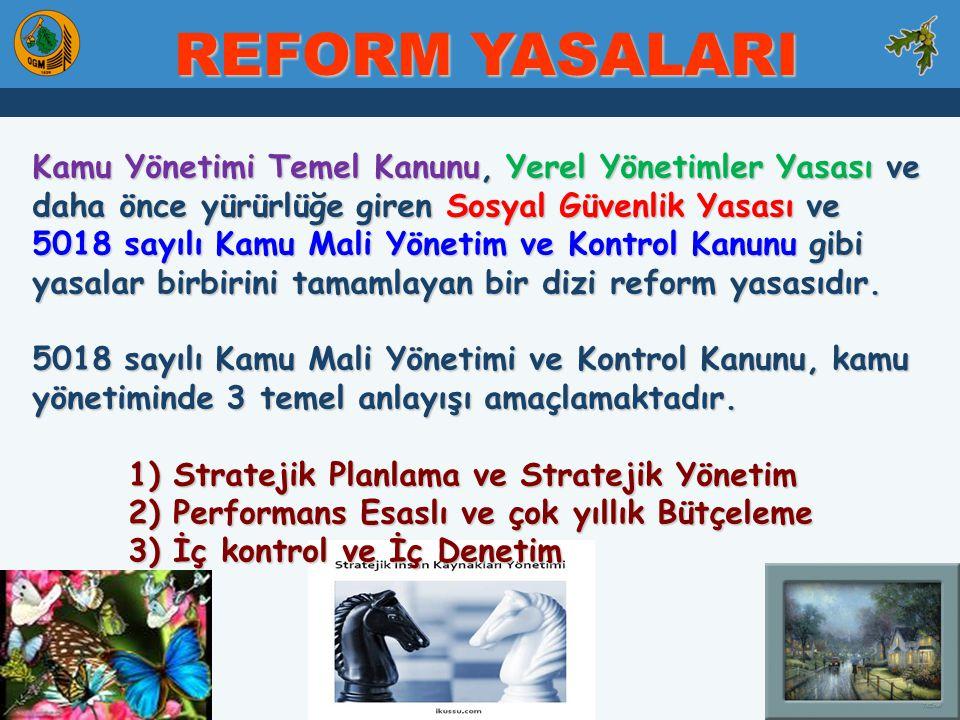REFORM YASALARI