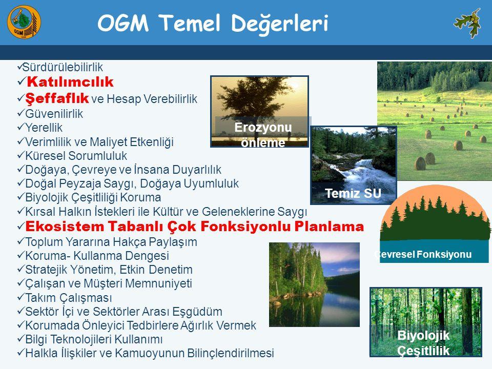 OGM Temel Değerleri Katılımcılık Erozyonu önleme Temiz SU