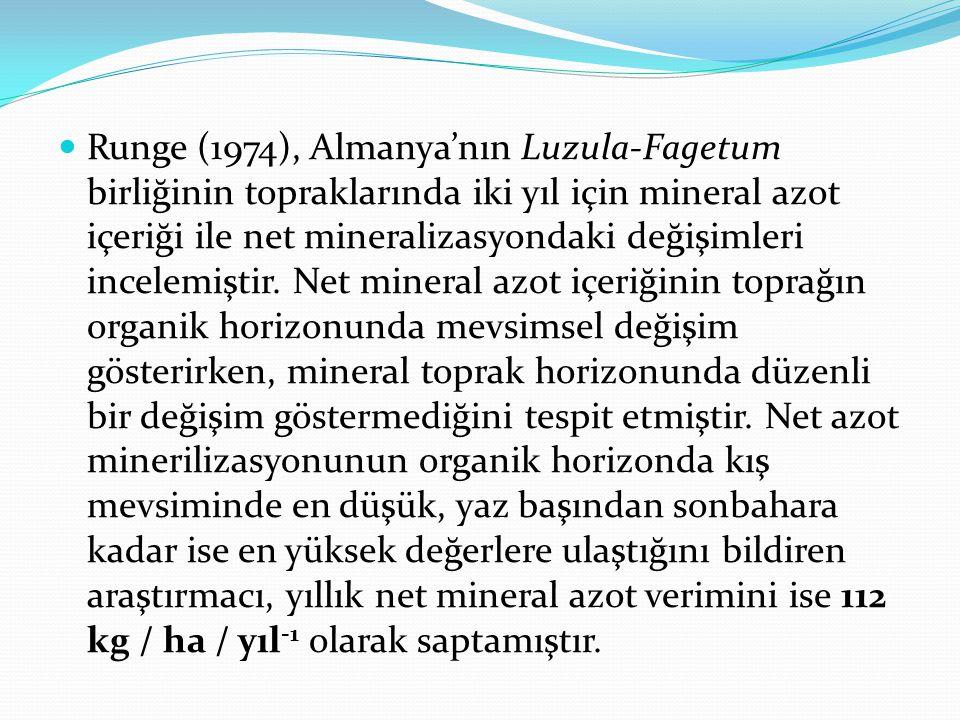 Runge (1974), Almanya'nın Luzula-Fagetum birliğinin topraklarında iki yıl için mineral azot içeriği ile net mineralizasyondaki değişimleri incelemiştir.