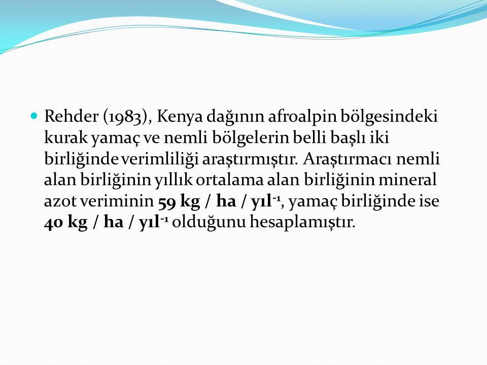 Rehder (1983), Kenya dağının afroalpin bölgesindeki kurak yamaç ve nemli bölgelerin belli başlı iki birliğinde verimliliği araştırmıştır.