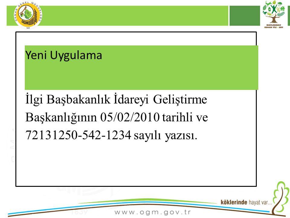 Kurumsal Kimlik 16/12/2010. Yeni Uygulama.