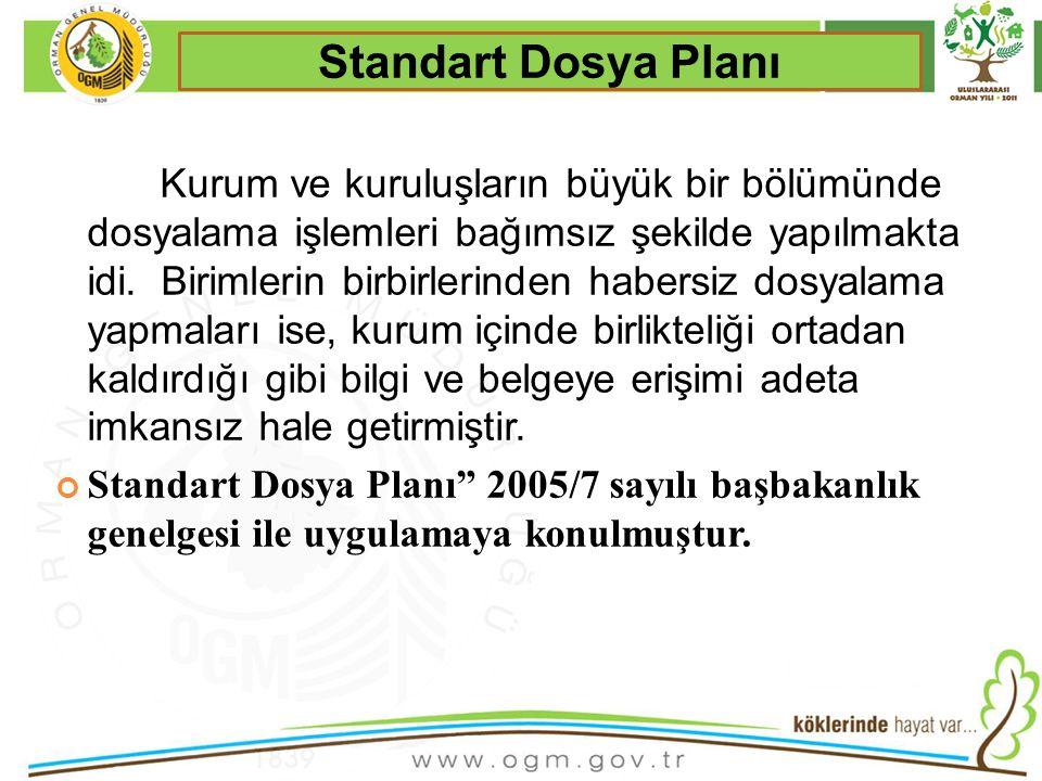 Standart Dosya Planı Kurumsal Kimlik. 16/12/2010.