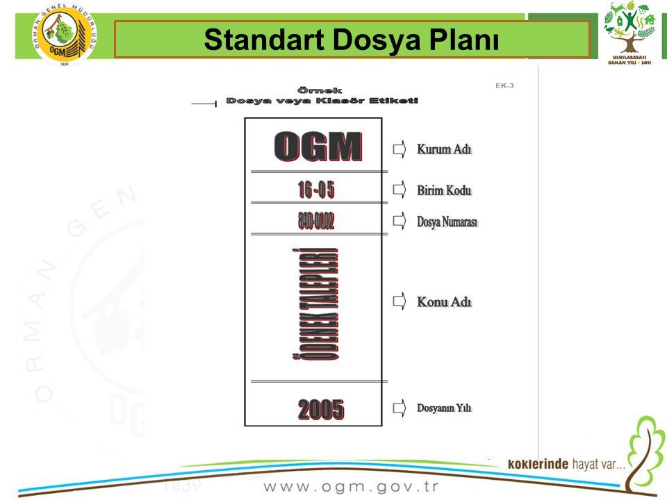 Standart Dosya Planı Kurumsal Kimlik 16/12/2010