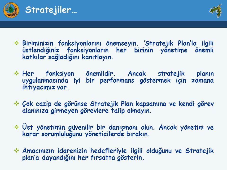 Stratejiler…