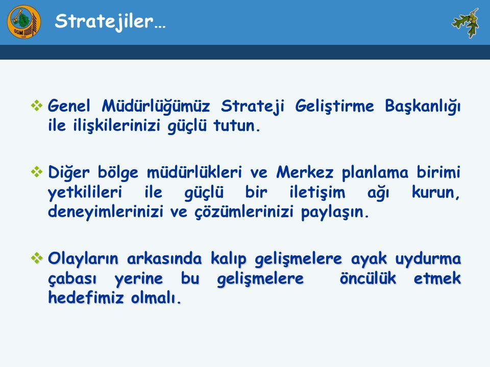 Stratejiler… Genel Müdürlüğümüz Strateji Geliştirme Başkanlığı ile ilişkilerinizi güçlü tutun.