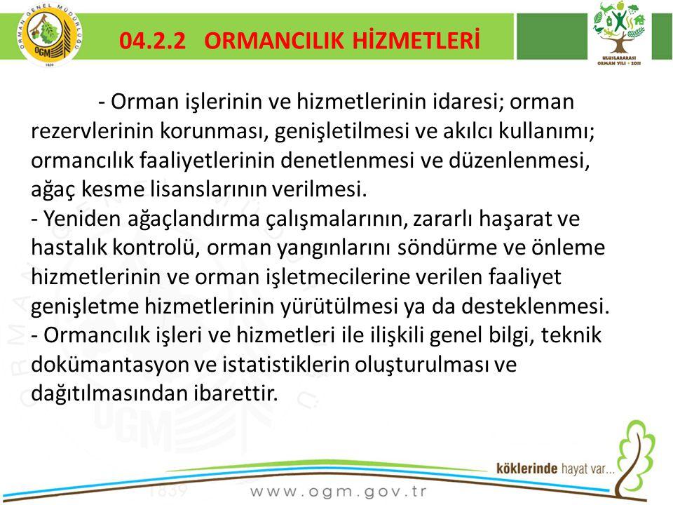 04.2.2 ORMANCILIK HİZMETLERİ