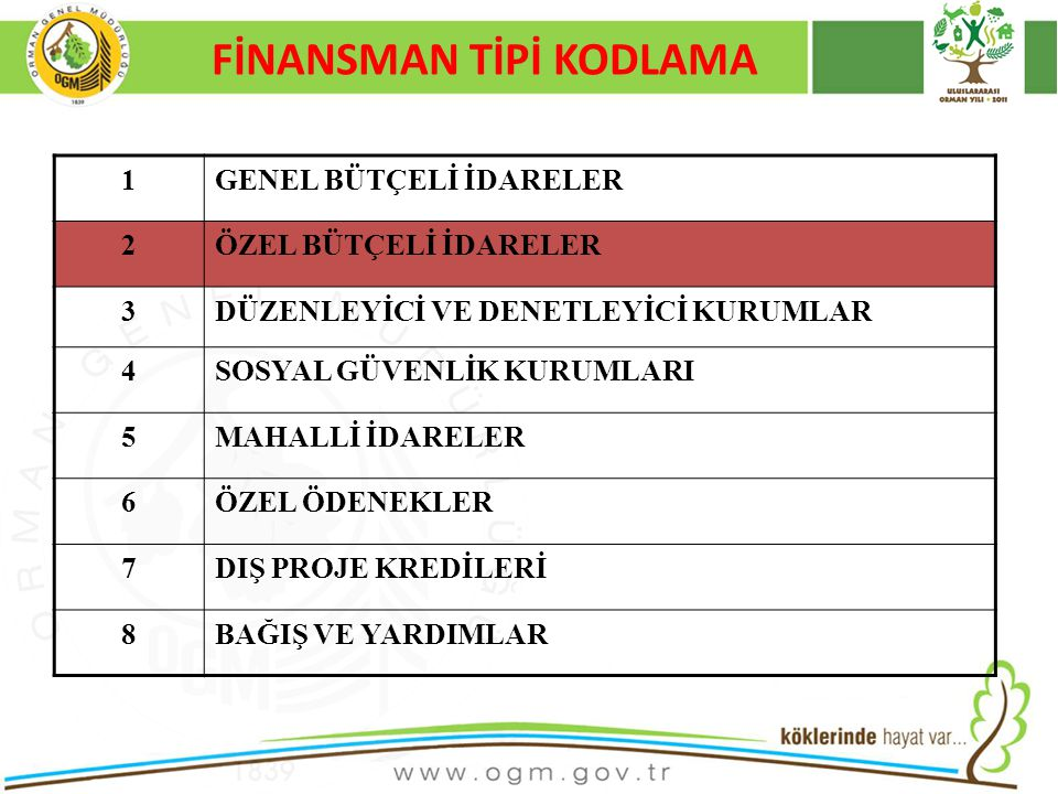FİNANSMAN TİPİ KODLAMA