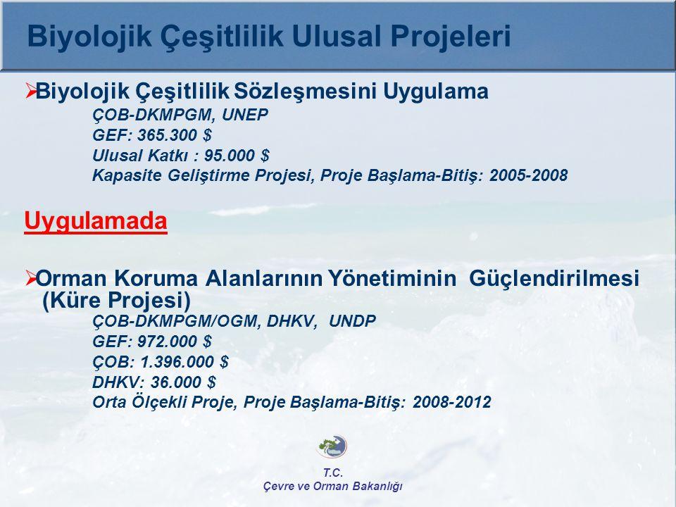 Çevre ve Orman Bakanlığı