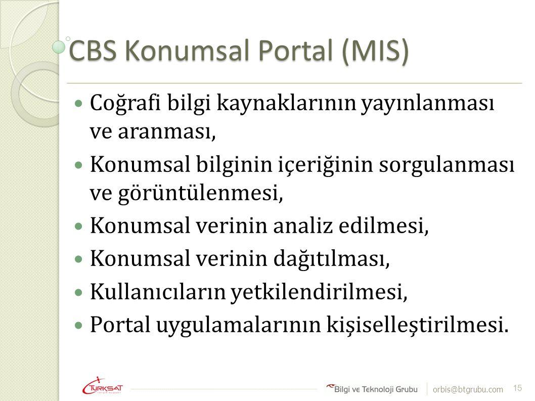 CBS Konumsal Portal (MIS)