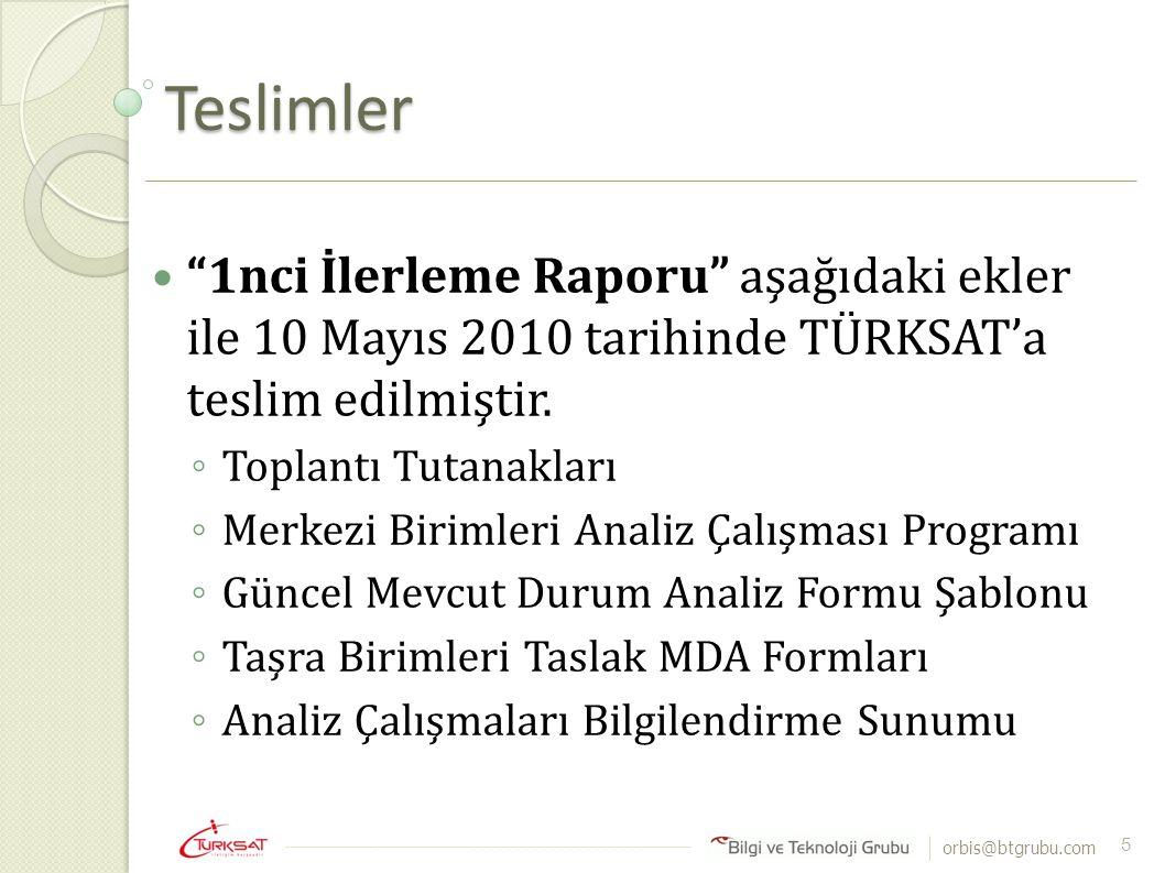 Teslimler 1nci İlerleme Raporu aşağıdaki ekler ile 10 Mayıs 2010 tarihinde TÜRKSAT'a teslim edilmiştir.