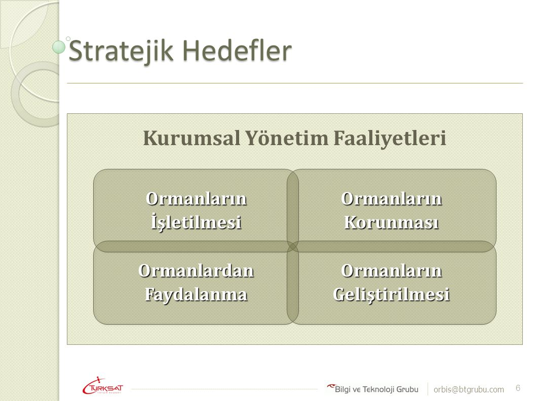 Stratejik Hedefler Kurumsal Yönetim Faaliyetleri